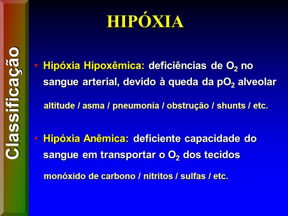 Classificação Hipóxia Hipoxêmica: deficiências de O 2 no sangue arterial, devido à queda da pO 2 alveolarHipóxia Hipoxêmica: deficiências de O 2 no sa