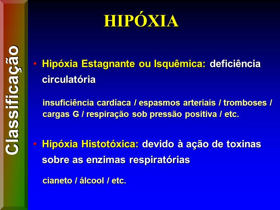 Classificação Hipóxia Estagnante ou Isquêmica: deficiência circulatóriaHipóxia Estagnante ou Isquêmica: deficiência circulatória insuficiência cardíac