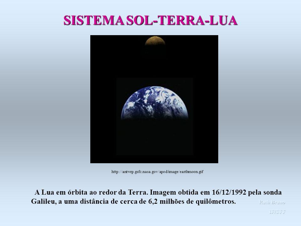 Acredita-se que, no passado, o período de rotação da Lua era menor do que o seu período de translação em torno da Terra.