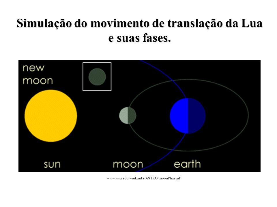 Simulação do movimento de translação da Lua e suas fases. www.wsu.edu/~sukanta/ASTRO/moonPhas.gif