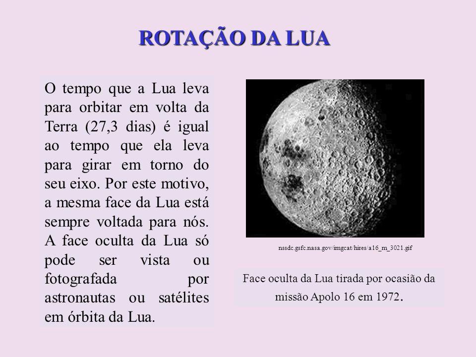 ROTAÇÃO DA LUA O tempo que a Lua leva para orbitar em volta da Terra (27,3 dias) é igual ao tempo que ela leva para girar em torno do seu eixo.