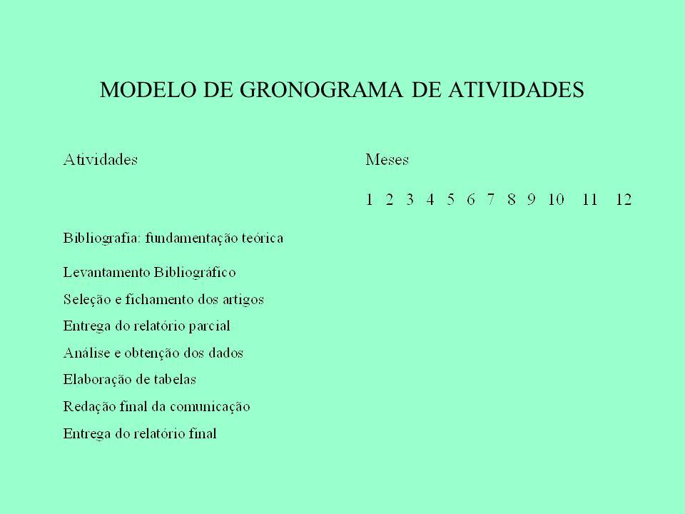 MODELO DE GRONOGRAMA DE ATIVIDADES