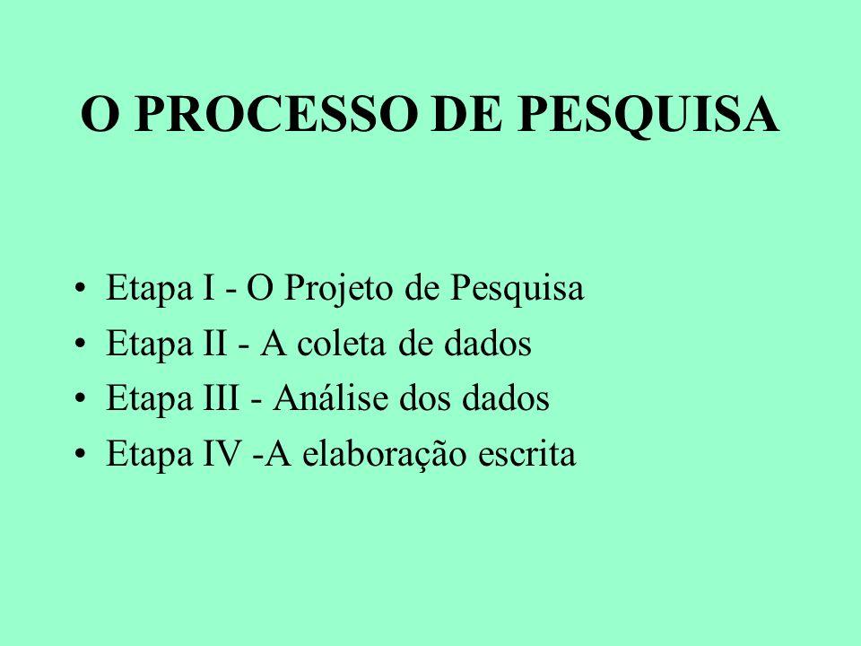 O PROCESSO DE PESQUISA Etapa I - O Projeto de Pesquisa Etapa II - A coleta de dados Etapa III - Análise dos dados Etapa IV -A elaboração escrita