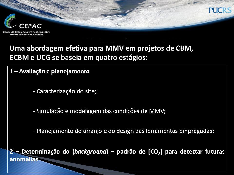 Uma abordagem efetiva para MMV em projetos de CBM, ECBM e UCG se baseia em quatro estágios: 1 – Avaliação e planejamento - Caracterização do site; - Simulação e modelagem das condições de MMV; - Planejamento do arranjo e do design das ferramentas empregadas; 2 – Determinação do (background) – padrão de [CO 2 ] para detectar futuras anomalias