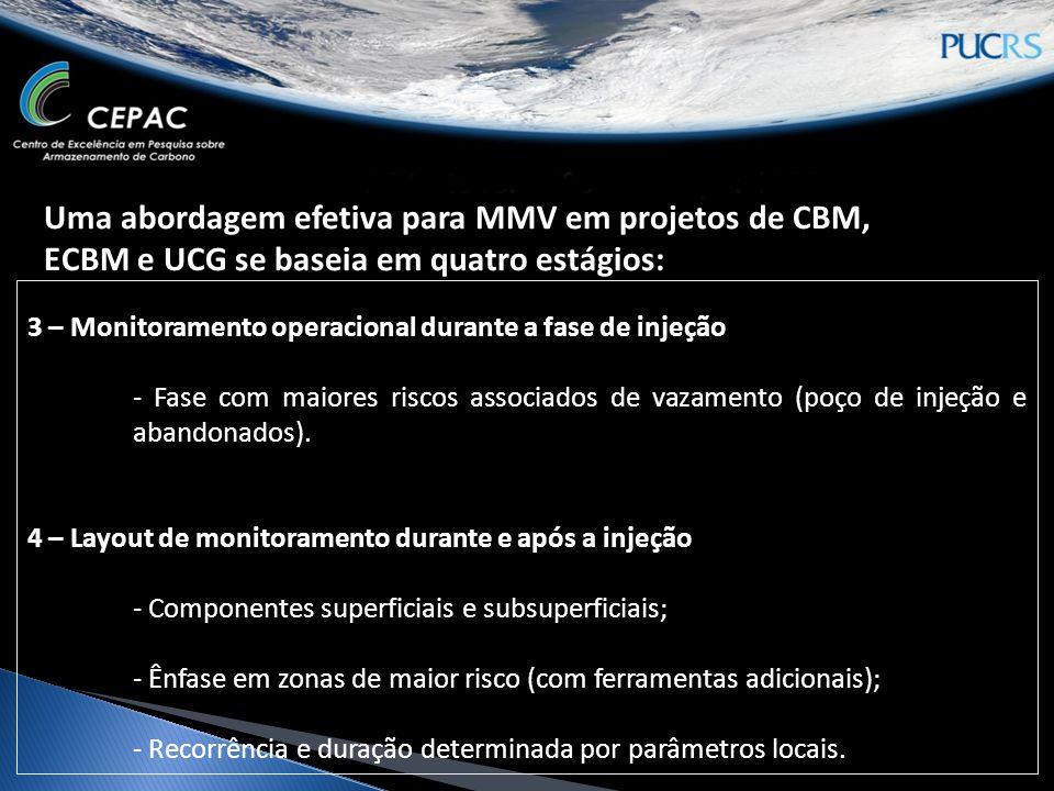 Uma abordagem efetiva para MMV em projetos de CBM, ECBM e UCG se baseia em quatro estágios: 3 – Monitoramento operacional durante a fase de injeção - Fase com maiores riscos associados de vazamento (poço de injeção e abandonados).