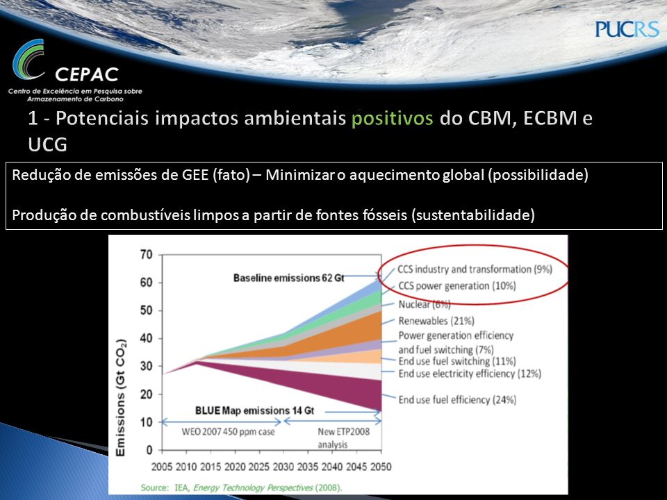 Redução de emissões de GEE (fato) – Minimizar o aquecimento global (possibilidade) Produção de combustíveis limpos a partir de fontes fósseis (sustentabilidade)