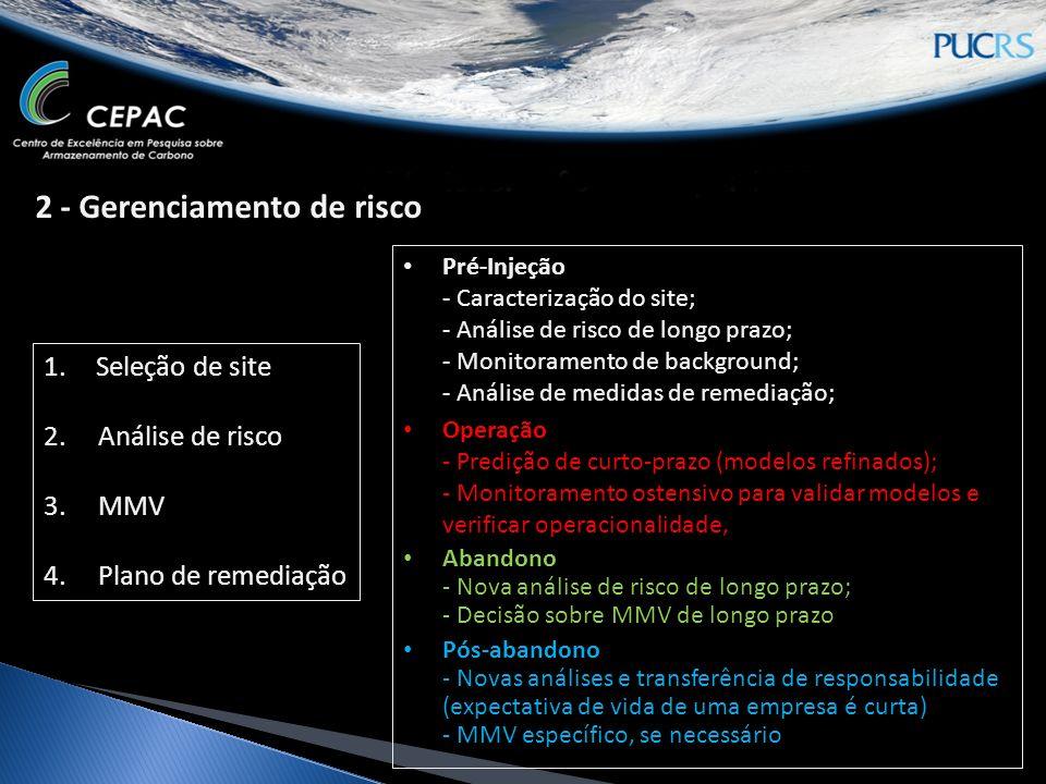 Planos de contenção -Re-injeção do CO 2 -Aplicação de barreiras de contenção (reativas) - Aplicação de biofilmes (redução de k)