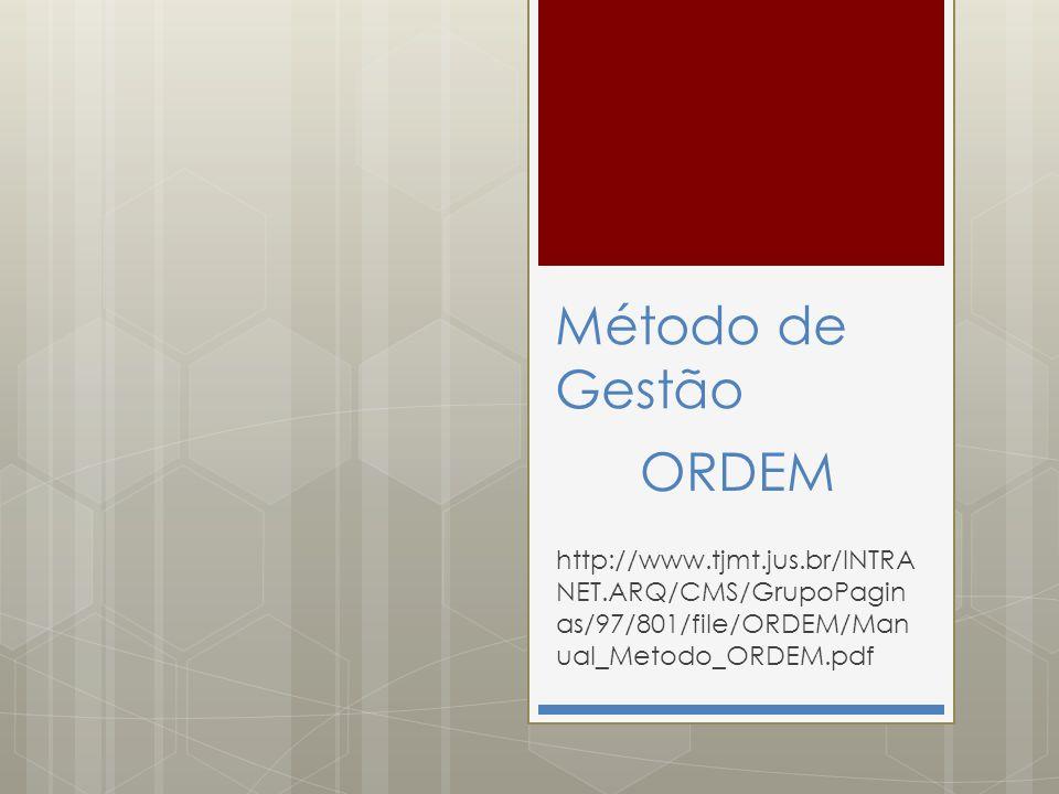Método de Gestão http://www.tjmt.jus.br/INTRA NET.ARQ/CMS/GrupoPagin as/97/801/file/ORDEM/Man ual_Metodo_ORDEM.pdf ORDEM