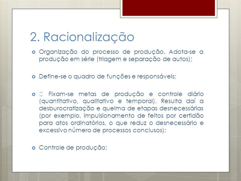 2. Racionalização Organização do processo de produção. Adota-se a produção em série (triagem e separação de autos); Define-se o quadro de funções e re