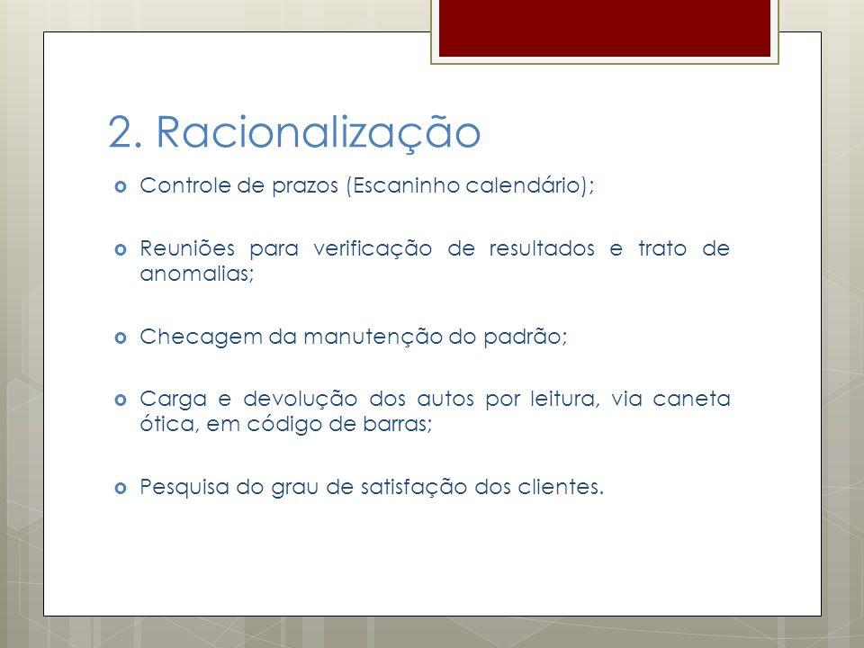 2. Racionalização Controle de prazos (Escaninho calendário); Reuniões para verificação de resultados e trato de anomalias; Checagem da manutenção do p