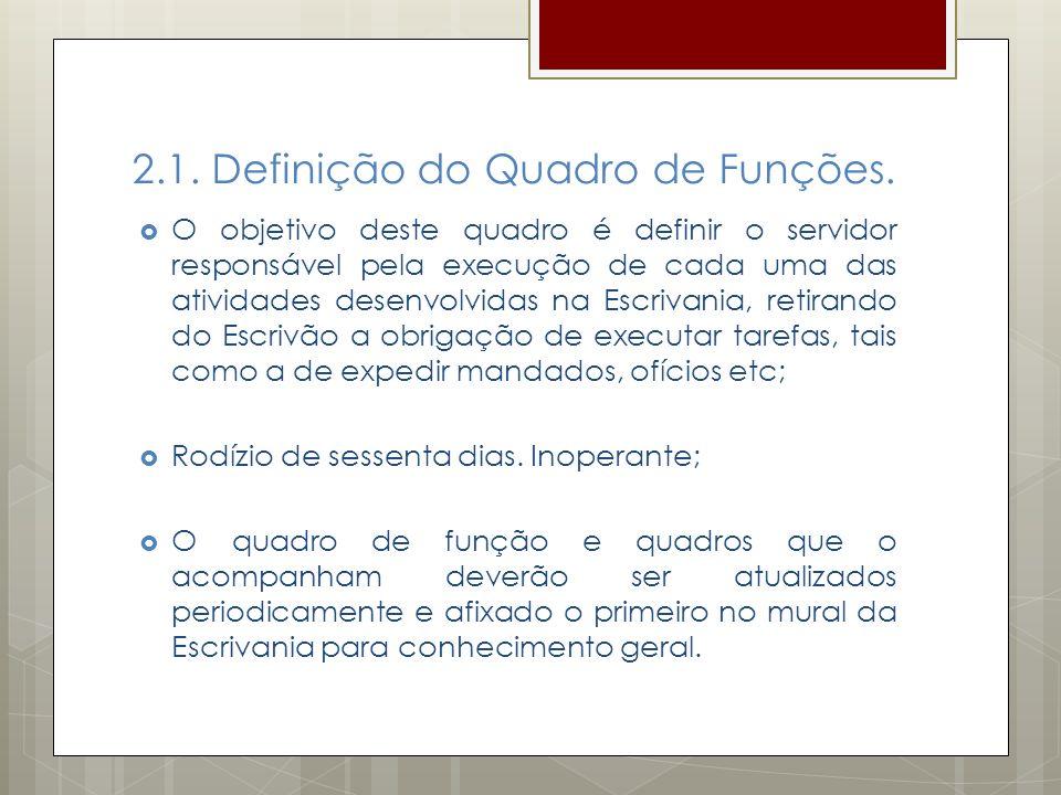 2.1. Definição do Quadro de Funções. O objetivo deste quadro é definir o servidor responsável pela execução de cada uma das atividades desenvolvidas n