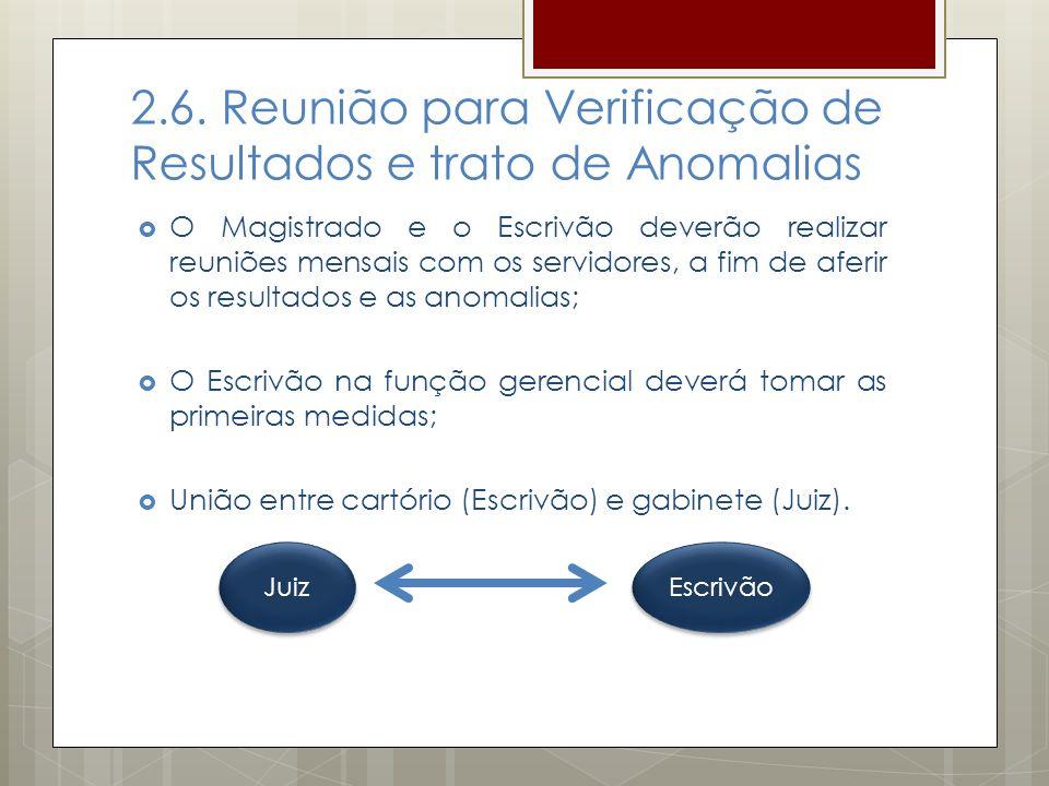 2.6. Reunião para Verificação de Resultados e trato de Anomalias O Magistrado e o Escrivão deverão realizar reuniões mensais com os servidores, a fim