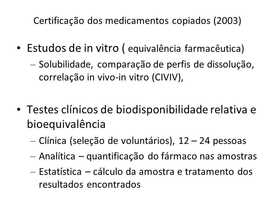 Certificação dos medicamentos copiados (2003) Estudos de in vitro ( equivalência farmacêutica) – Solubilidade, comparação de perfis de dissolução, correlação in vivo-in vitro (CIVIV), Testes clínicos de biodisponibilidade relativa e bioequivalência – Clínica (seleção de voluntários), 12 – 24 pessoas – Analítica – quantificação do fármaco nas amostras – Estatística – cálculo da amostra e tratamento dos resultados encontrados