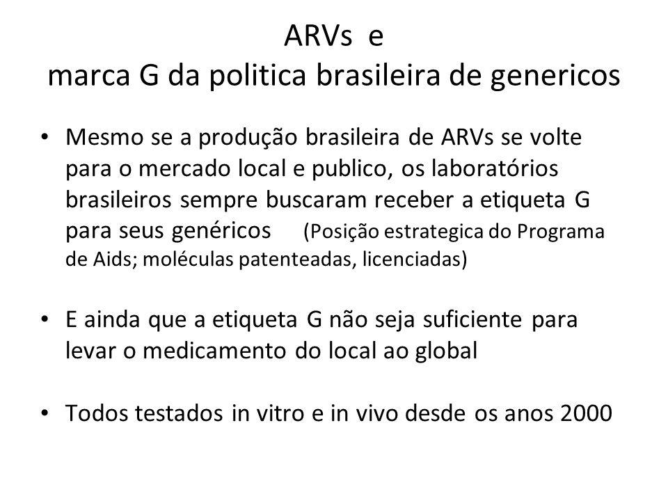 ARVs e marca G da politica brasileira de genericos Mesmo se a produção brasileira de ARVs se volte para o mercado local e publico, os laboratórios bra