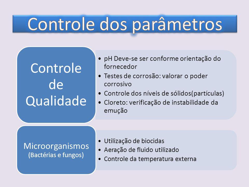 pH Deve-se ser conforme orientação do fornecedor Testes de corrosão: valorar o poder corrosivo Controle dos níveis de sólidos(partículas) Cloreto: ver