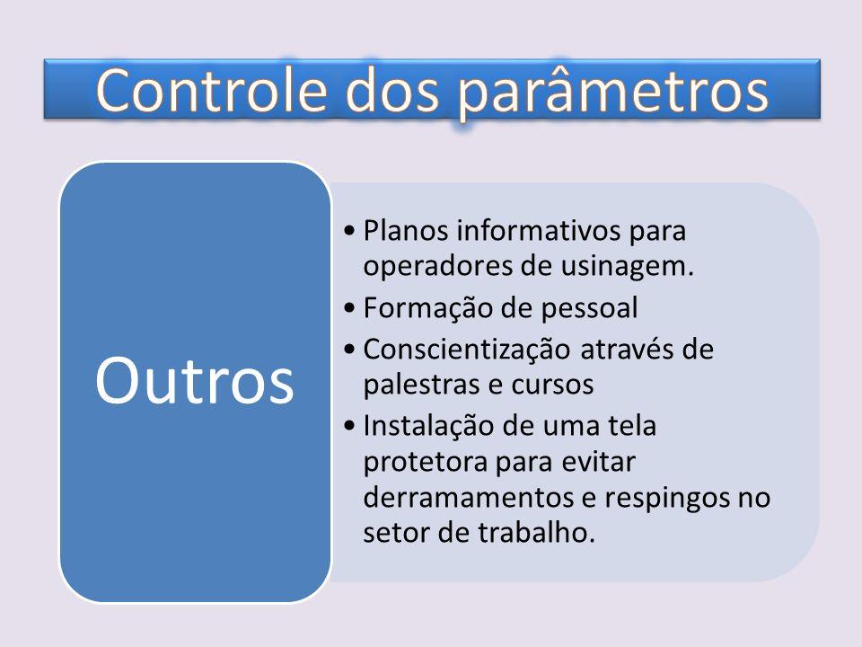 Planos informativos para operadores de usinagem. Formação de pessoal Conscientização através de palestras e cursos Instalação de uma tela protetora pa