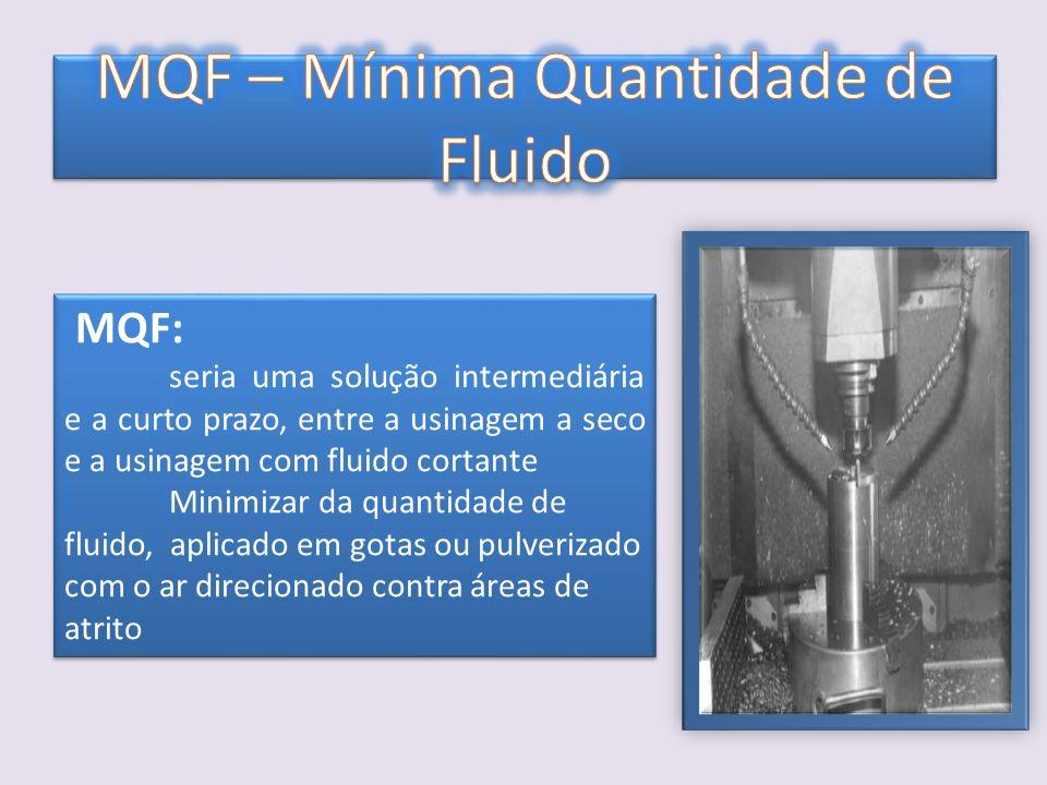 MQF: seria uma solução intermediária e a curto prazo, entre a usinagem a seco e a usinagem com fluido cortante Minimizar da quantidade de fluido, apli
