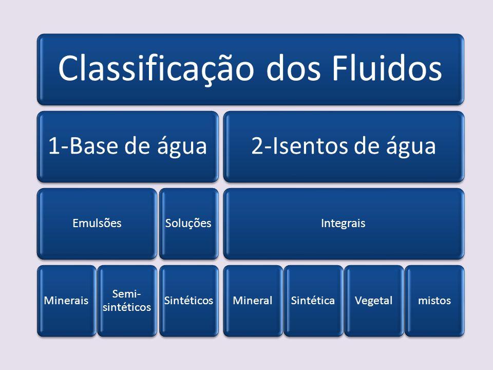 Classificação dos Fluidos 1-Base de água Emulsões Minerais Semi- sintéticos Soluções Sintéticos 2-Isentos de água Integrais MineralSintéticaVegetalmis
