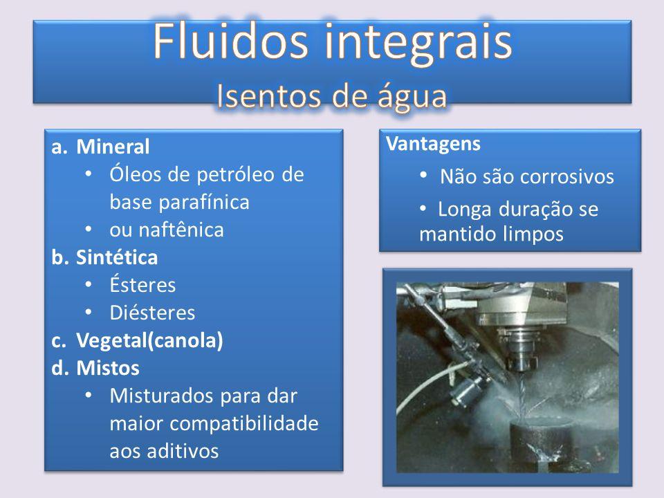 1.Emulsões de óleo em água Basicamente compostos de água e óleo.