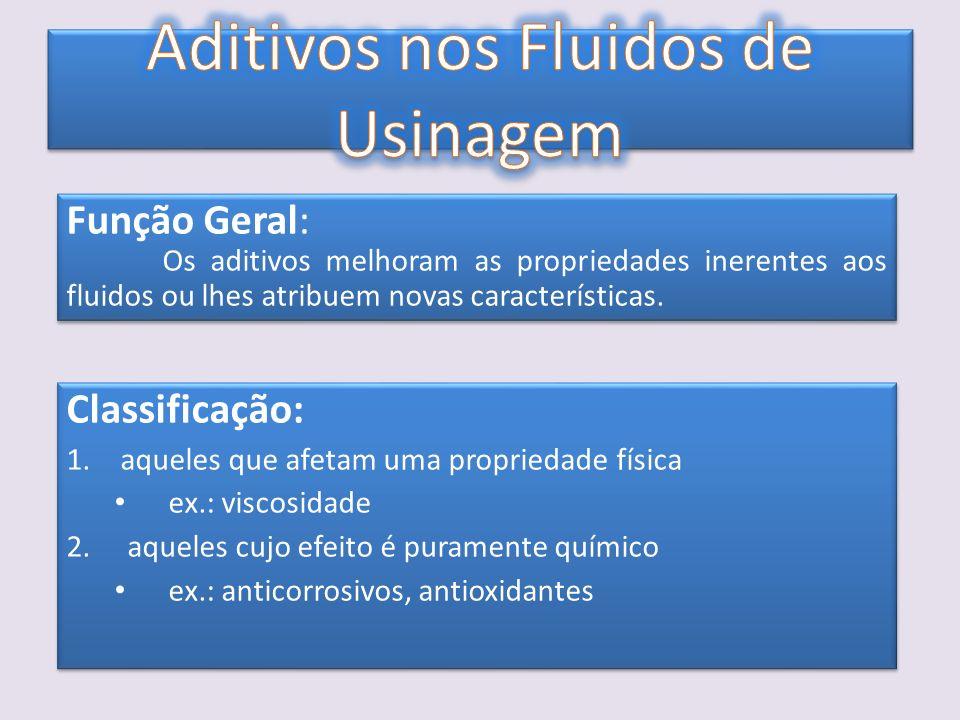 Função Geral: Os aditivos melhoram as propriedades inerentes aos fluidos ou lhes atribuem novas características. Função Geral: Os aditivos melhoram as