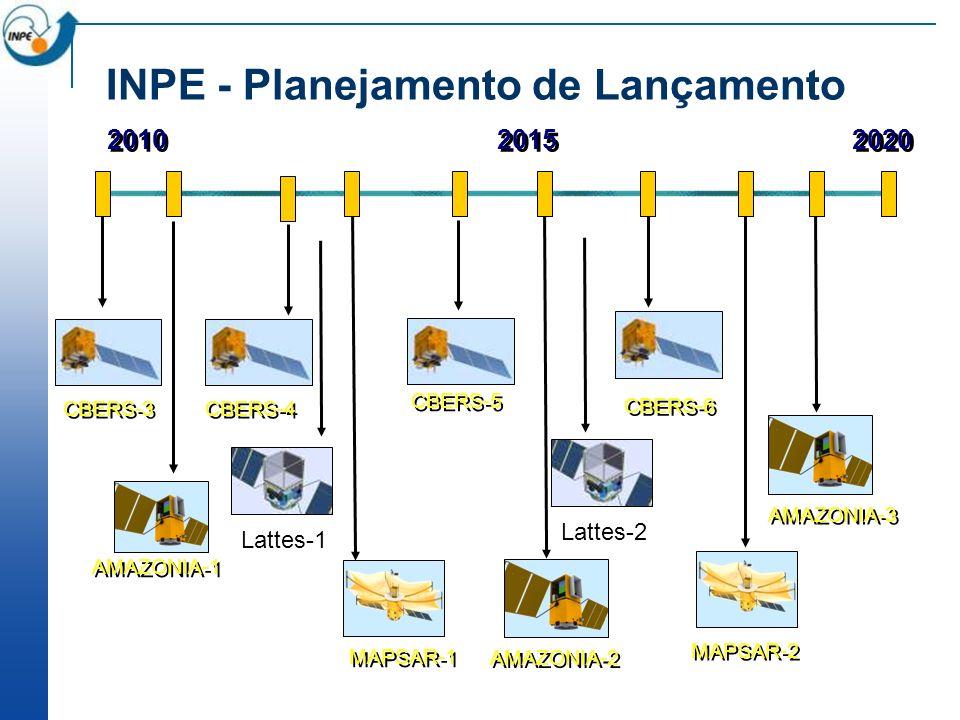 2010 2015 2020 CBERS-3 CBERS-4 AMAZONIA-1 MAPSAR-1 CBERS-5 AMAZONIA-2 MAPSAR-2 CBERS-6 AMAZONIA-3 INPE - Planejamento de Lançamento Lattes-2 Lattes-1