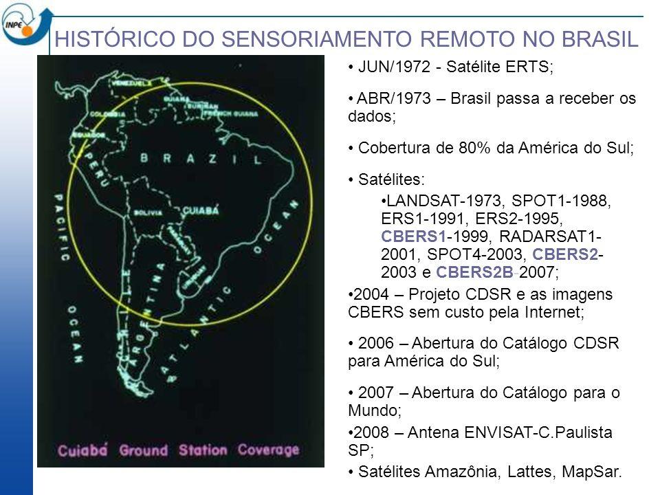 MINISTÉRIO DA CIÊNCIA E TECNOLOGIA INPE-INSTITUTO NACIONAL DE PESQUISAS ESPACIAIS COORDENAÇÃO GERAL DE OBSERVAÇÃO DA TERRA-OBT DGI-DIVISÃO DE GERAÇÃO DE IMAGENS Estação de Recepção e Gravação – Cuiabá MT Estação de Processamento – C.Paulista SP DPI-DIVISÃO DE PROCESSAMENTO DE IMAGENS (Spring e TerraLib) DSR-DIVISÃO DE SENSORIAMENTO REMOTO