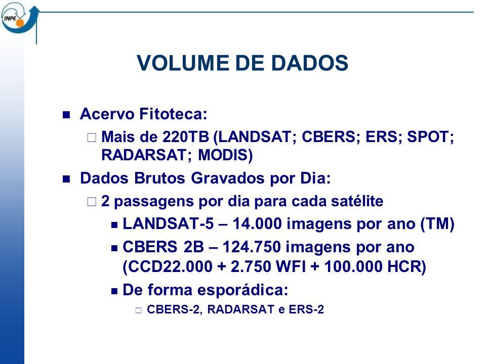 VOLUME DE DADOS Acervo Fitoteca: Mais de 220TB (LANDSAT; CBERS; ERS; SPOT; RADARSAT; MODIS) Dados Brutos Gravados por Dia: 2 passagens por dia para cada satélite LANDSAT-5 – 14.000 imagens por ano (TM) CBERS 2B – 124.750 imagens por ano (CCD22.000 + 2.750 WFI + 100.000 HCR) De forma esporádica: CBERS-2, RADARSAT e ERS-2