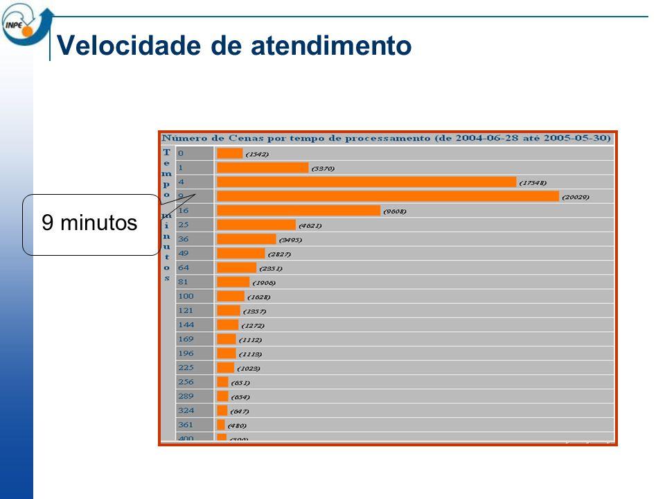 Luís Geraldo lgeraldo@dgi.inpe.br OBRIGADO!!
