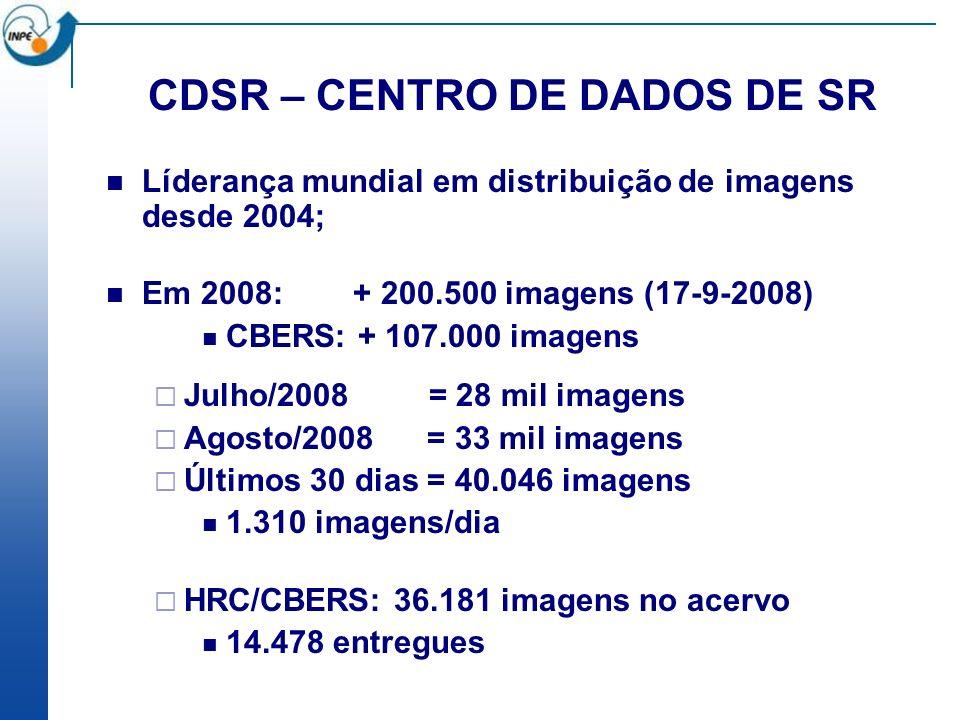 CDSR – CENTRO DE DADOS DE SR Líderança mundial em distribuição de imagens desde 2004; Em 2008: + 200.500 imagens (17-9-2008) CBERS: + 107.000 imagens Julho/2008 = 28 mil imagens Agosto/2008 = 33 mil imagens Últimos 30 dias = 40.046 imagens 1.310 imagens/dia HRC/CBERS: 36.181 imagens no acervo 14.478 entregues