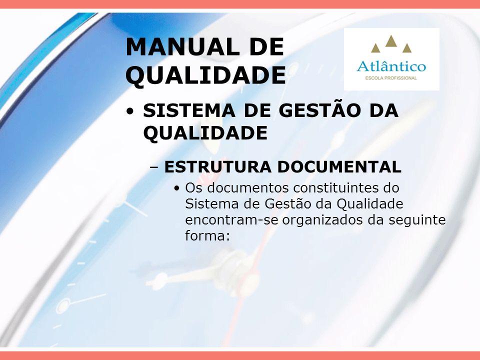 MANUAL DE QUALIDADE SISTEMA DE GESTÃO DA QUALIDADE –ESTRUTURA DOCUMENTAL Os documentos constituintes do Sistema de Gestão da Qualidade encontram-se or