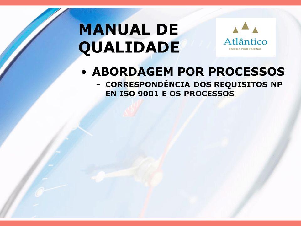 MANUAL DE QUALIDADE ABORDAGEM POR PROCESSOS –CORRESPONDÊNCIA DOS REQUISITOS NP EN ISO 9001 E OS PROCESSOS