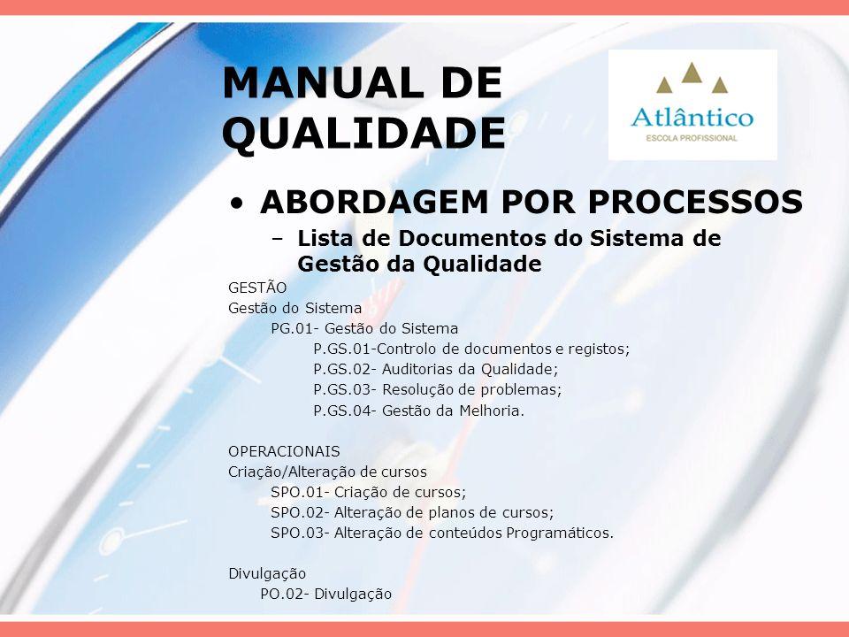 MANUAL DE QUALIDADE ABORDAGEM POR PROCESSOS –Lista de Documentos do Sistema de Gestão da Qualidade GESTÃO Gestão do Sistema PG.01- Gestão do Sistema P