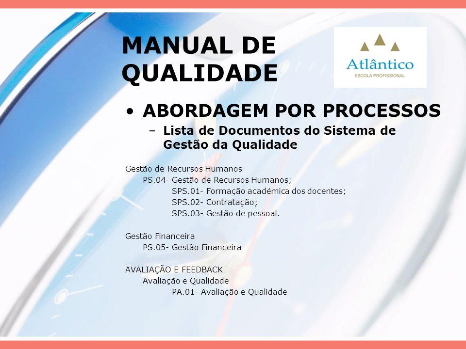 MANUAL DE QUALIDADE ABORDAGEM POR PROCESSOS –Lista de Documentos do Sistema de Gestão da Qualidade Gestão de Recursos Humanos PS.04- Gestão de Recurso