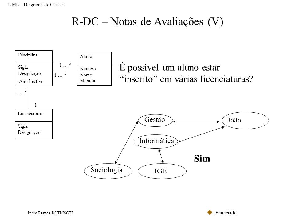 Enunciados Pedro Ramos, DCTI/ISCTE R-DC – Notas de Avaliações (V) 1 … * Aluno Número Nome Morada Disciplina Sigla Designação 1 … * Licenciatura Sigla