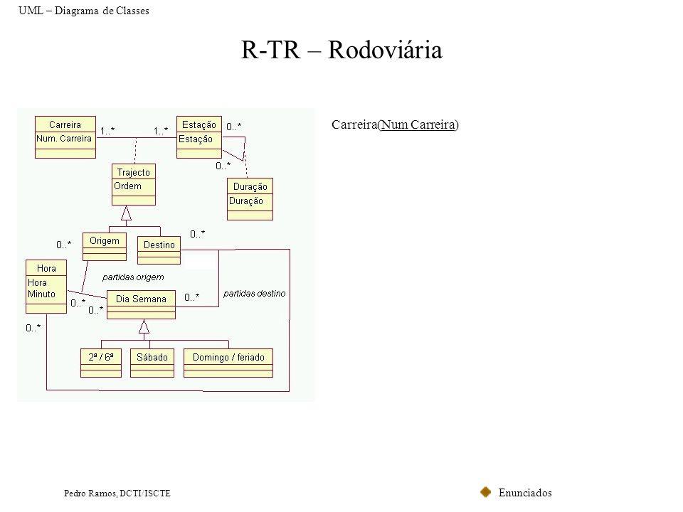 Enunciados Pedro Ramos, DCTI/ISCTE R-TR – Rodoviária UML – Diagrama de Classes Carreira(Num Carreira)