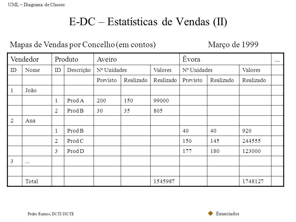 Enunciados Pedro Ramos, DCTI/ISCTE E-DC – Estatísticas de Vendas (II) UML – Diagrama de Classes VendedorProdutoAveiroÉvora... IDNomeIDDescriçãoNº Unid