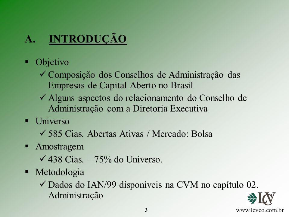 14 C.ANEXO 3.Que porcentagem de cada Diretoria participa no Conselho.