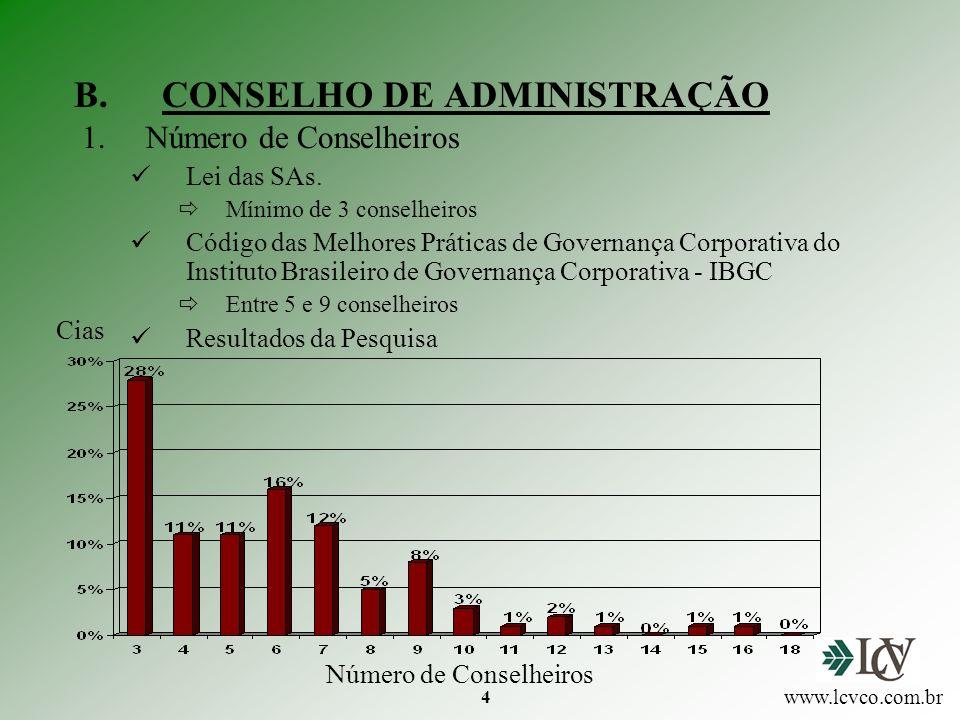 4 B.CONSELHO DE ADMINISTRAÇÃO 1.Número de Conselheiros Lei das SAs.