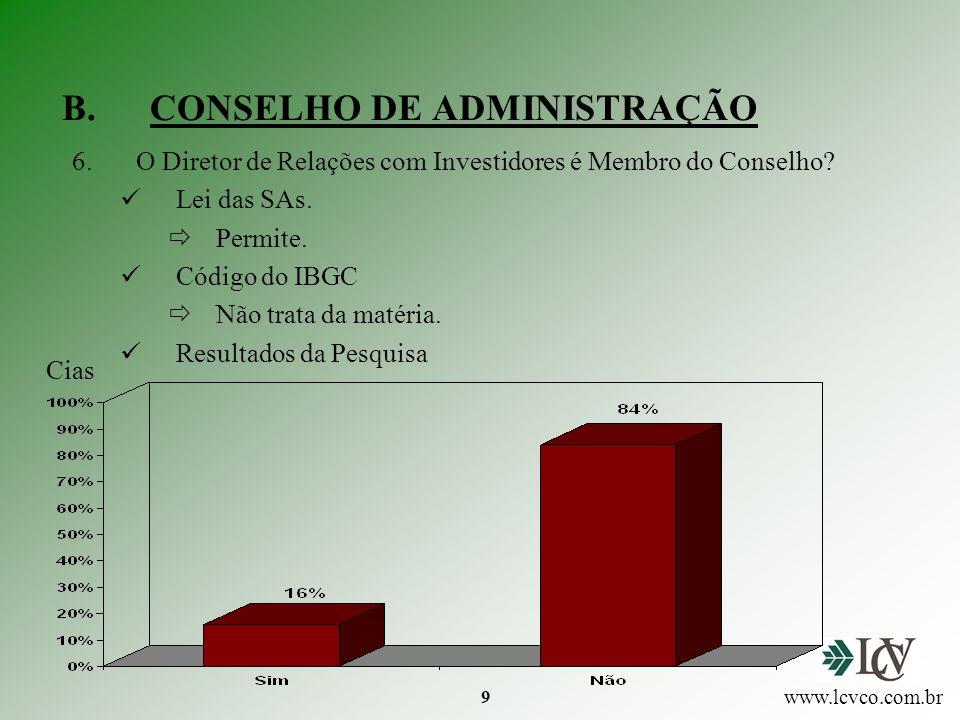 9 B.CONSELHO DE ADMINISTRAÇÃO 6.O Diretor de Relações com Investidores é Membro do Conselho.