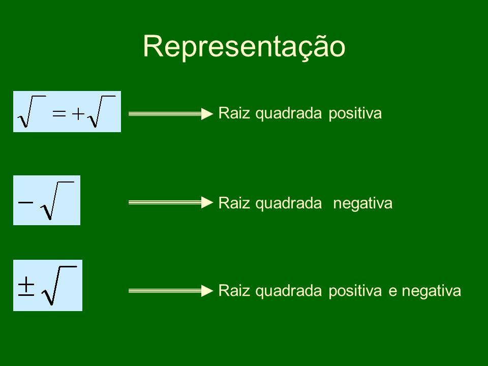 Representação Raiz quadrada positiva e negativa Raiz quadrada negativa Raiz quadrada positiva
