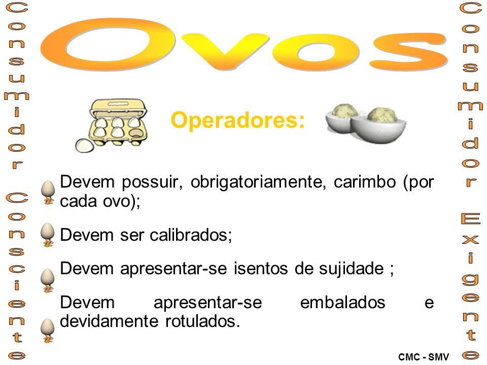 Operadores: Devem possuir, obrigatoriamente, carimbo (por cada ovo); Devem ser calibrados; Devem apresentar-se isentos de sujidade ; Devem apresentar-