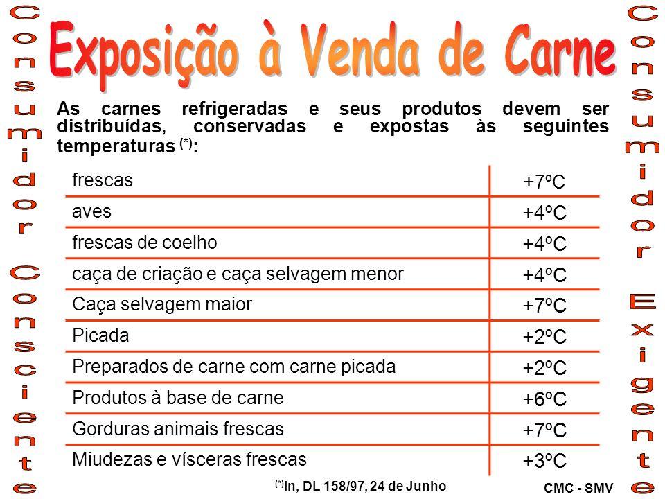 As carnes refrigeradas e seus produtos devem ser distribuídas, conservadas e expostas às seguintes temperaturas (*) : frescas + 7ºC aves +4ºC frescas