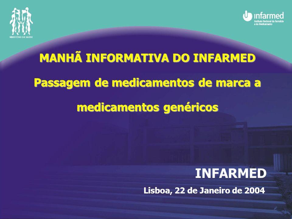 MANHÃ INFORMATIVA DO INFARMED Passagem de medicamentos de marca a medicamentos genéricos INFARMED Lisboa, 22 de Janeiro de 2004
