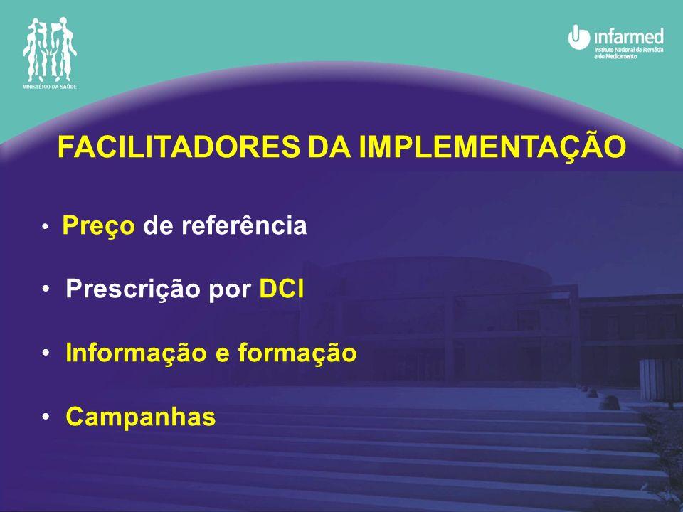 FACILITADORES DA IMPLEMENTAÇÃO Preço de referência Prescrição por DCI Informação e formação Campanhas