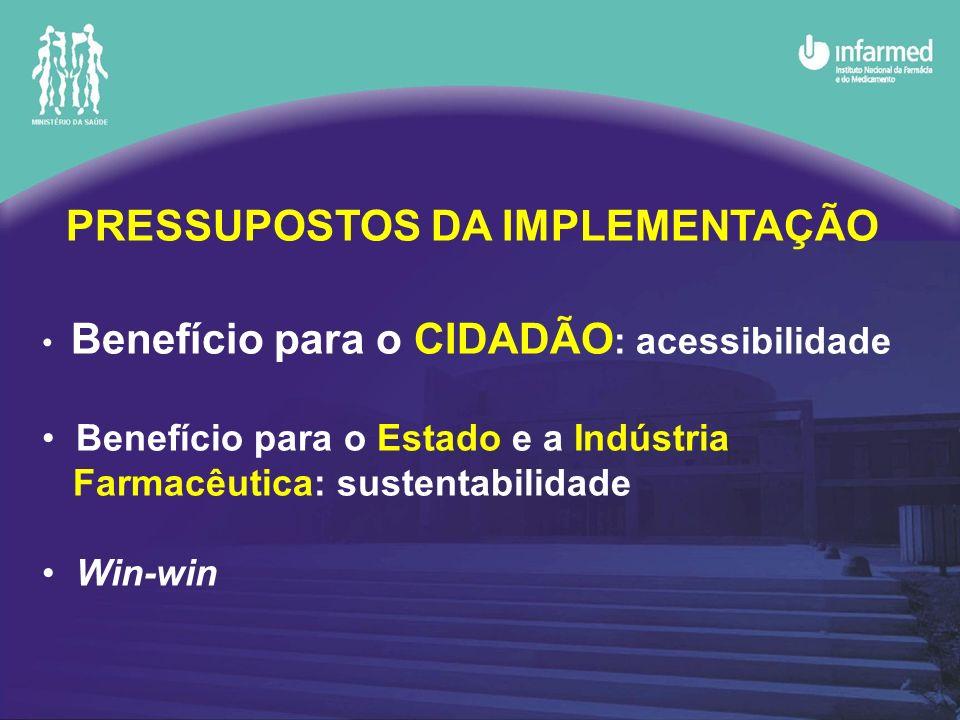 PRESSUPOSTOS DA IMPLEMENTAÇÃO Benefício para o CIDADÃO : acessibilidade Benefício para o Estado e a Indústria Farmacêutica: sustentabilidade Win-win
