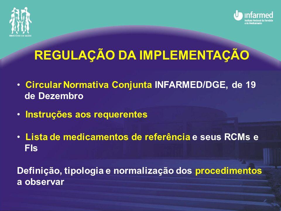 REGULAÇÃO DA IMPLEMENTAÇÃO Circular Normativa Conjunta INFARMED/DGE, de 19 de Dezembro Instruções aos requerentes Lista de medicamentos de referência e seus RCMs e FIs Definição, tipologia e normalização dos procedimentos a observar