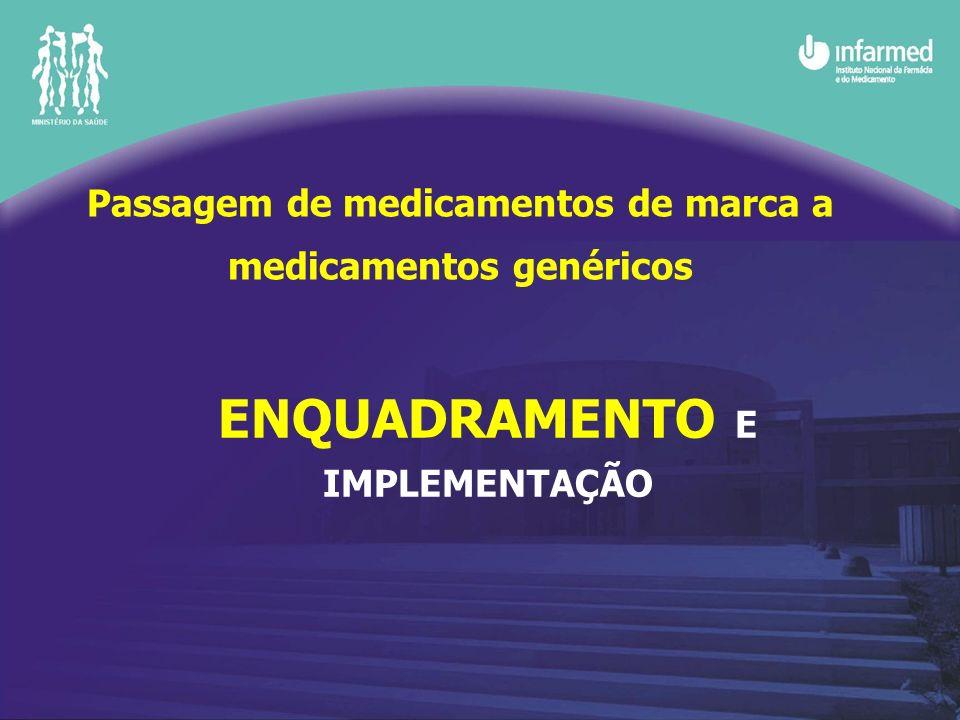 ENQUADRAMENTO E IMPLEMENTAÇÃO Passagem de medicamentos de marca a medicamentos genéricos