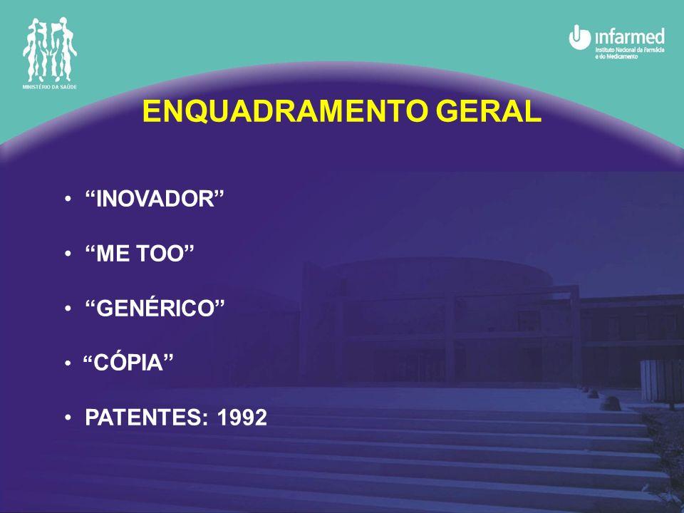 ENQUADRAMENTO GERAL INOVADOR ME TOO GENÉRICO CÓPIA PATENTES: 1992