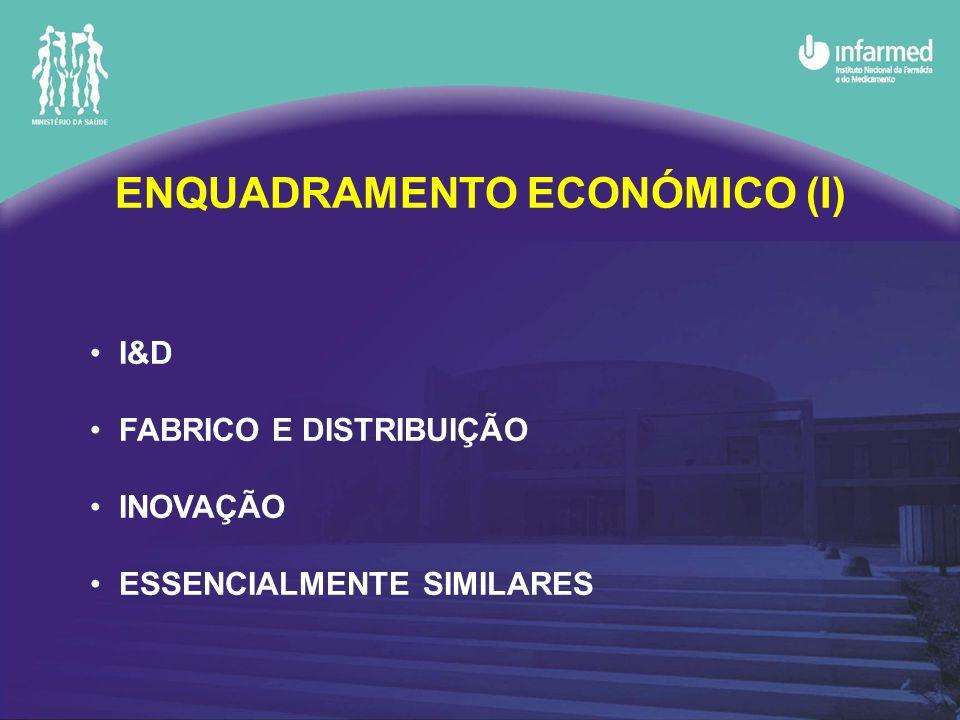 ENQUADRAMENTO ECONÓMICO (I) I&D FABRICO E DISTRIBUIÇÃO INOVAÇÃO ESSENCIALMENTE SIMILARES