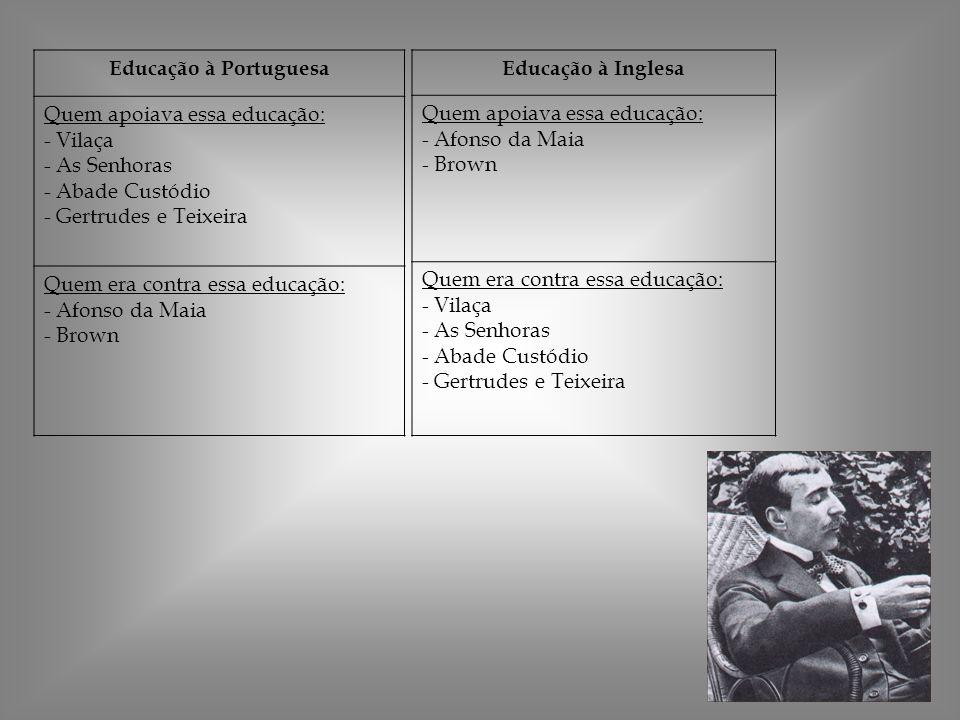 Educação à Portuguesa Quem apoiava essa educação: - Vilaça - As Senhoras - Abade Custódio - Gertrudes e Teixeira Quem era contra essa educação: - Afonso da Maia - Brown Educação à Inglesa Quem apoiava essa educação: - Afonso da Maia - Brown Quem era contra essa educação: - Vilaça - As Senhoras - Abade Custódio - Gertrudes e Teixeira